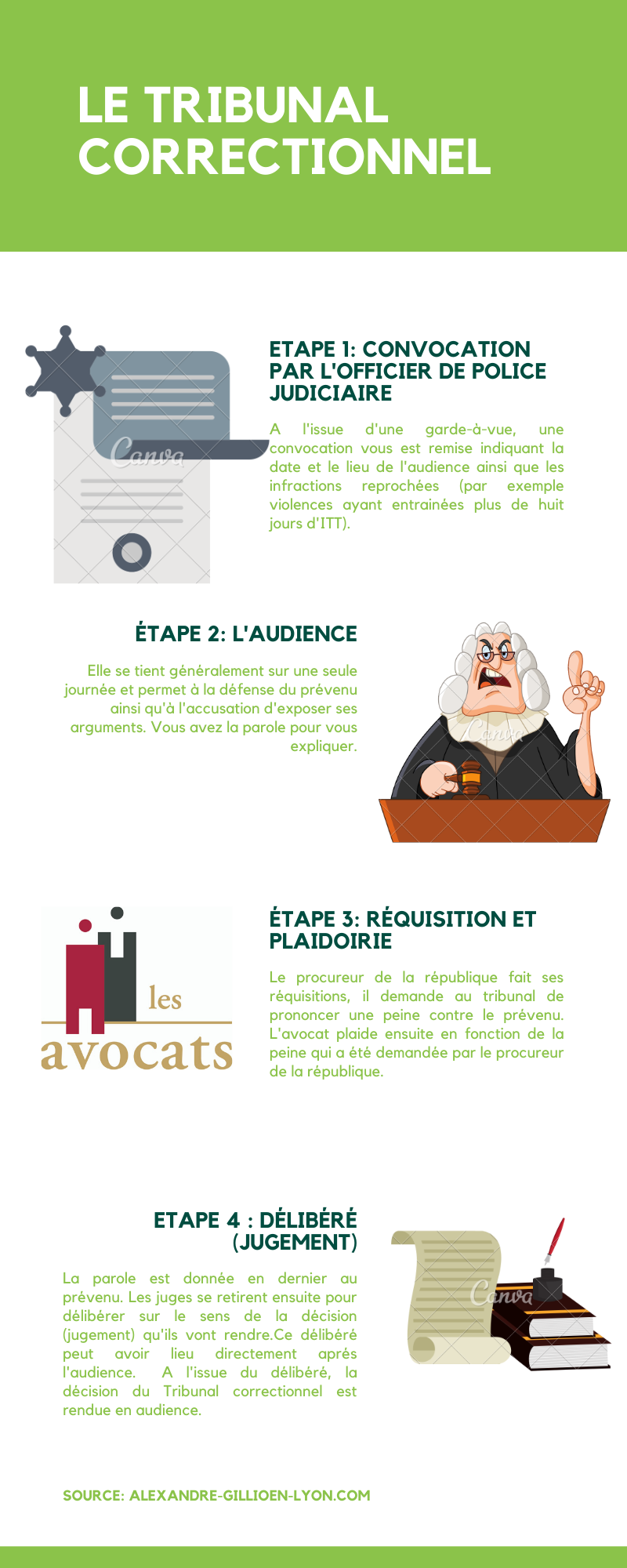 tribunal correctionnel en quatre étapes